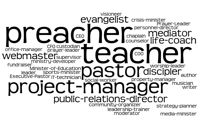 pastor-word-cloud-3